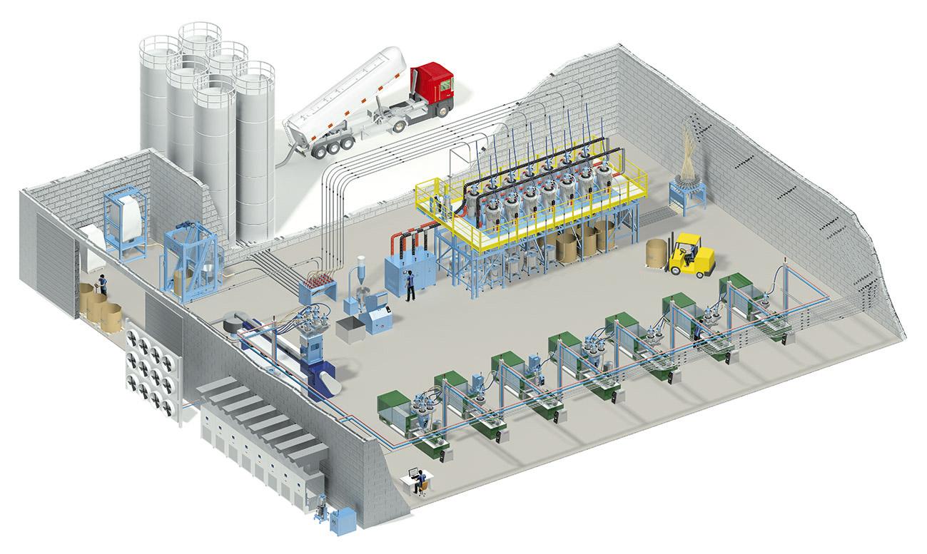Übersicht-einer-zentralen-Material-Versorgungs-Anlage-mit-Trocknung